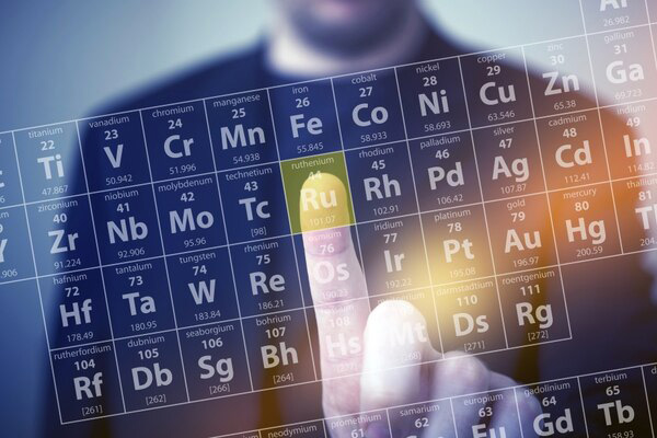 elementos tabla periodica